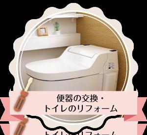 便器の交換・トイレのリフォーム